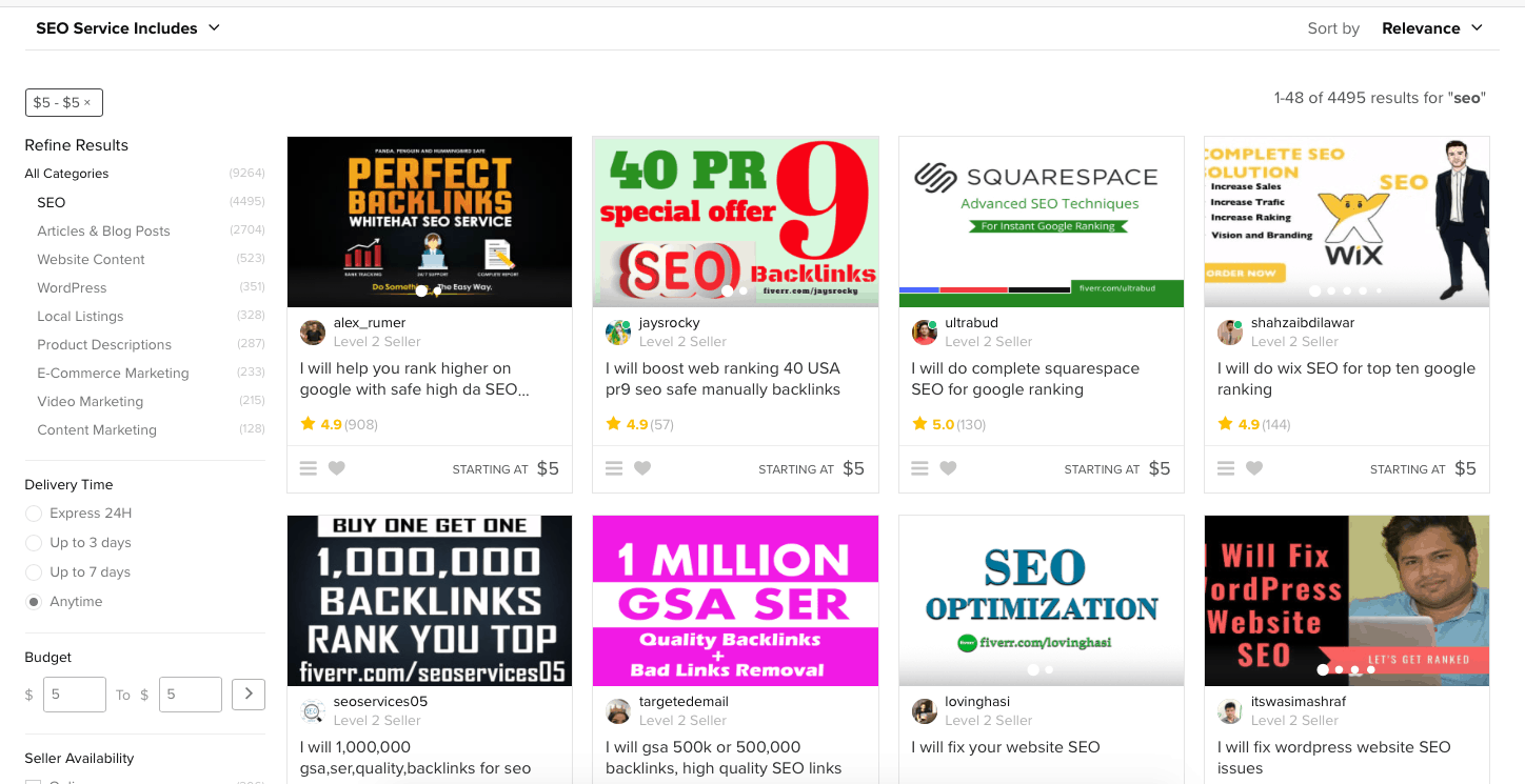 SEO On Fiverr