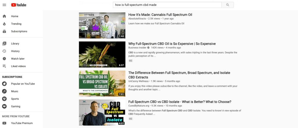 CBD Promotion on YouTube
